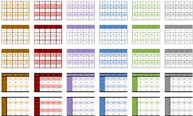 Tabellen for Tabelle 2 spalten
